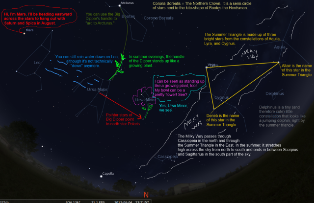 June 2012 North Starhopper's Guide to the Night Sky